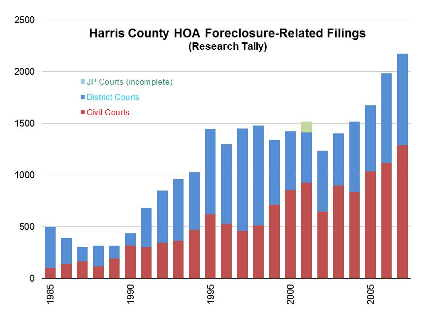 HOA Reform Coalition